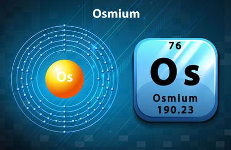 subatomic: Perodic symbol and electron of Osmium illustration Illustration