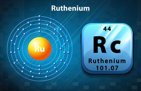 electron: Peoridic symbol and electron diagram of Ruthenium illustration