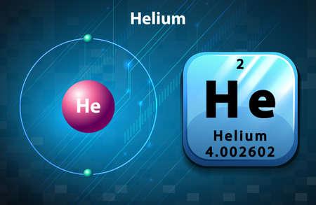 el atomo: Símbolo periódica y el diagrama de helio ilustración Vectores