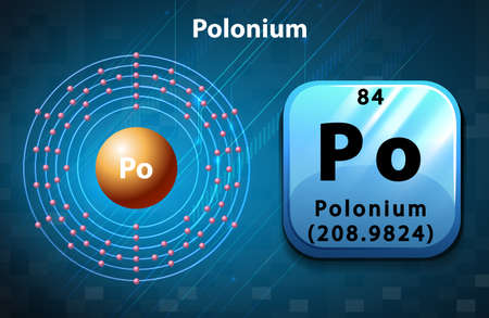 Peoridic symbol and electron diagram of Polonium illustration