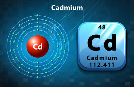 cadmium: Perodic symbol and electron of Cadmium illustration