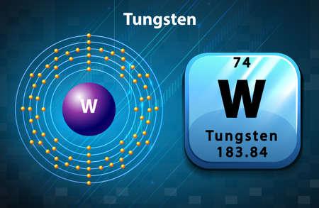 tungsten: Periodic symbol and diagram of Tungsten illustration