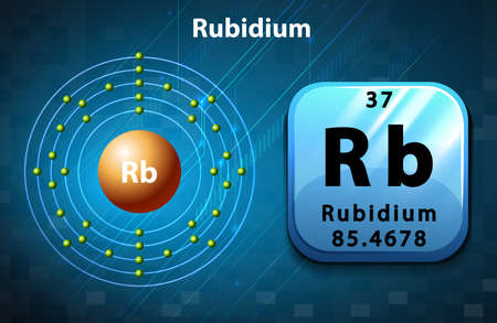 neutron: Periodic symbol and diagram of Rubidium illustration