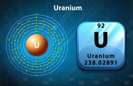 Peoridic symbol and electron diagram of uranium illustration
