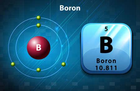 subatomic: Perodic symbol and electron of Boron illustration