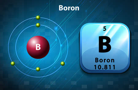 electron: Perodic symbol and electron of Boron illustration