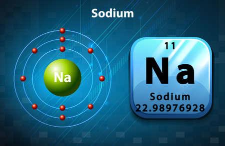 el atomo: Símbolo periódica y el diagrama de la ilustración de sodio Vectores