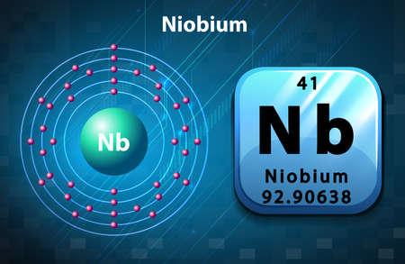 niobium: Periodic symbol and diagram of Niobium illustration