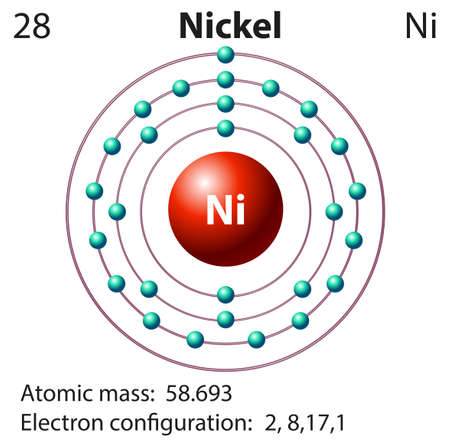 Symbol und Elektronenbild für Nickel-Illustration Standard-Bild - 45062257