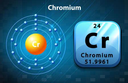 chromium: Flashcard of Chromium atom illustration Illustration