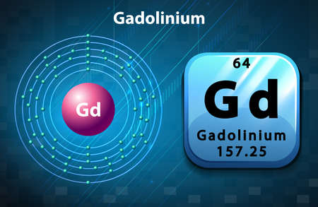 electron: Symbol and electron diagram of Gadolinium illustration