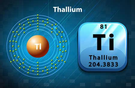electron: Symbol and electron diagram Thallium illustration