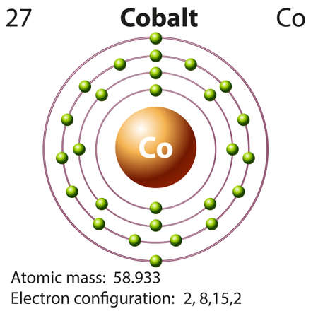 frail: Symbol and electron diagram for Cobalt illustration