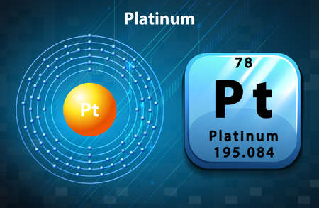 platinum: Symbol and electron diagram of Platinum illustration