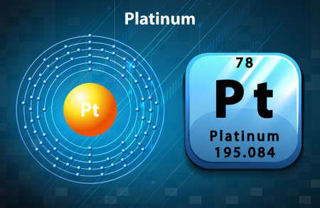 platin: Symbol und Elektronenbild Platinum illustration