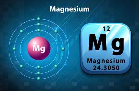 magnesium: Poster of magnesium atom illustration Illustration