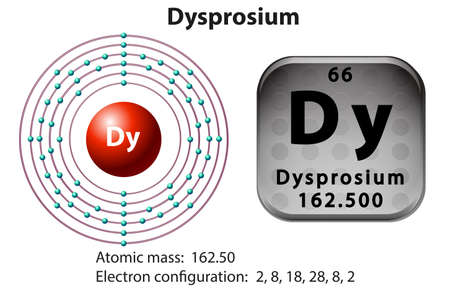 electron shell: Symbol and electron diagram for Dysprosium illustration