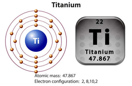 titanium: Symbol and electron diagram of Titanium illustration