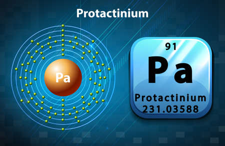 electron: Symbol and electron diagram of Protactinium illustration