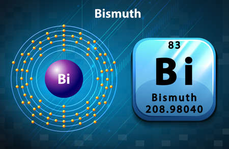 orbital: Symbol and electron diagram of Bismuth illustration