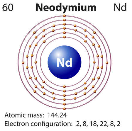 electron: Symbol and electron diagram for Neodymium illustration