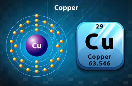 copper: Diagrama Símbolo y electrón de la ilustración de cobre