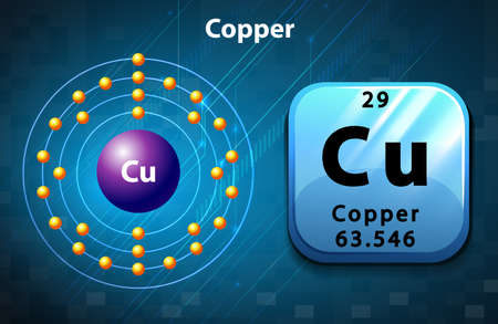 Symbol and electron diagram of Copper illustration