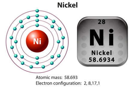 Symbol and electron diagram for Nickel illustration