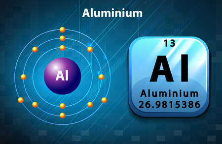 Poster of aluminium atom illustration