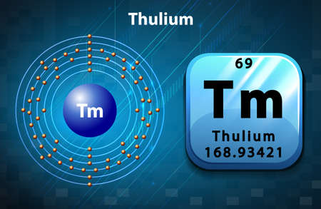 electron: Symbol and electron diagram of Thulium illustration