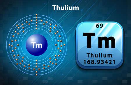 electron shell: Symbol and electron diagram of Thulium illustration