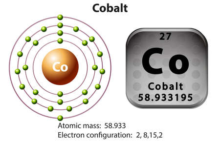 cobalt: Symbol and electron diagram Cobalt illustration Illustration