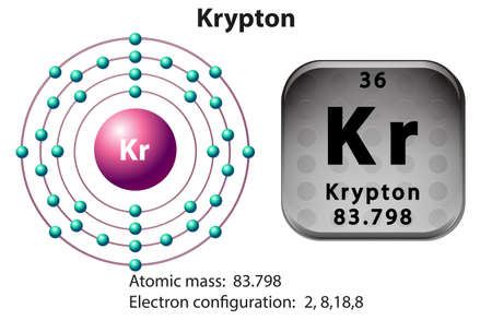 orbital: Symbol and electron diagram for Krypton illustration Illustration