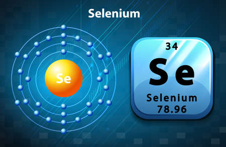 selenium: Flashcard of selenium atom illustration