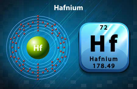 atoms: Poster showing atoms in hafnium illustration