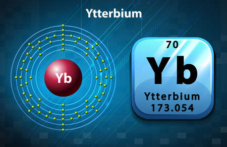orbital: Flashcard of ytterbium atom illustration