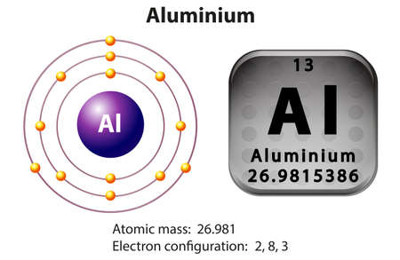 electron shell: Symbol and electron diagram Aluminium illustration