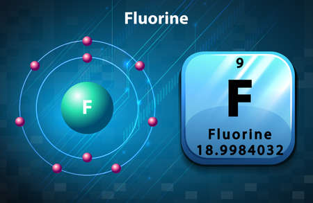 electron: Symbol and electron diagram for Fluorine illustration
