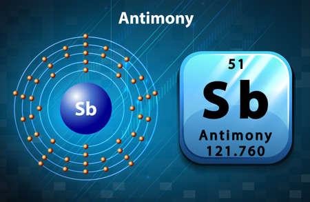 chemical element: Symbol and electron diagram for Antimony illustration Illustration