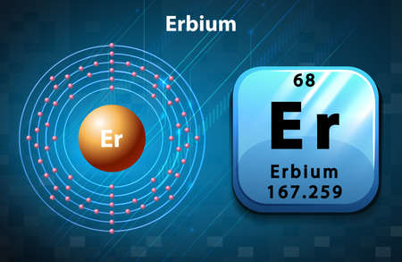 electron: Symbol and electron diagram for Erbium illustration Illustration