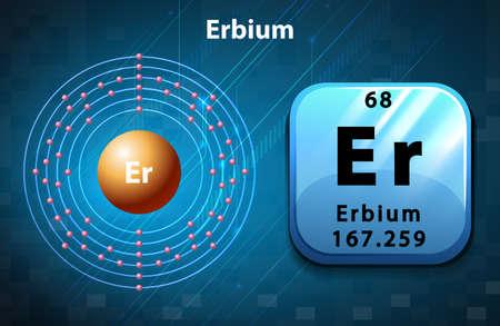 electron shell: Symbol and electron diagram for Erbium illustration Illustration
