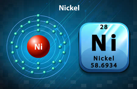 element: Symbol and electron diagram for Nickel illustration