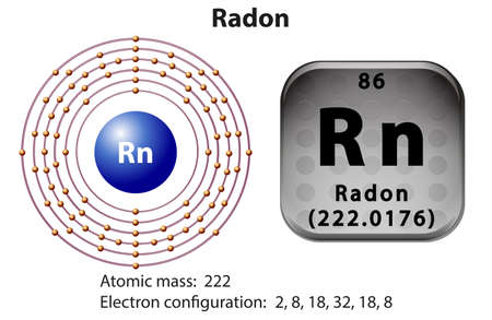 electron: Symbol and electron diagram for Radon illustration
