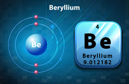 orbital: Symbol and electron diagram for Beryllium illustration Illustration