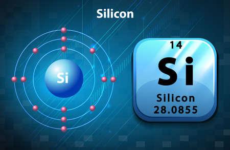 silicio: Diagrama de símbolo y de electrones para Silocon ilustración
