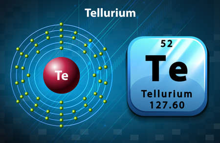 chemical element: Symbol and electron diagram for Tellurium illustration