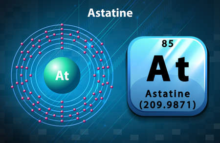 electron shell: Symbol and electron diagram for Astatine illustration
