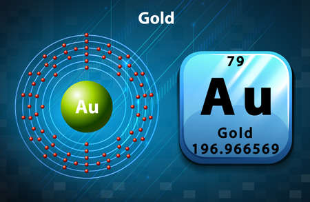 electrons: Symbol and electron diagram for Gold illustration