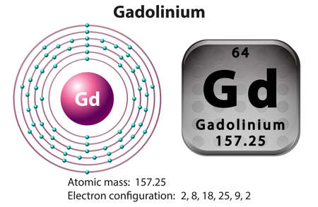 electron: Symbol and electron diagram for Gadolinium illustration Illustration