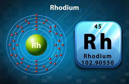 rhodium: Symbol and electron diagram for Rhodium illustration
